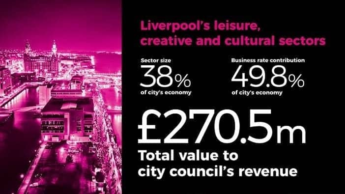 Liverpool's Mayor welcomes government announcement